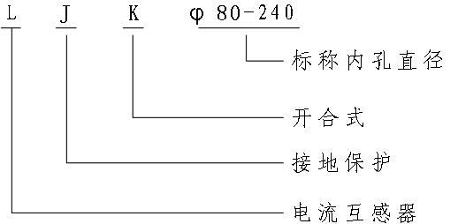 LJK零序电流互感器型号含义