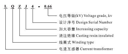LQZJ4-0.66型电流互感器型号及含义