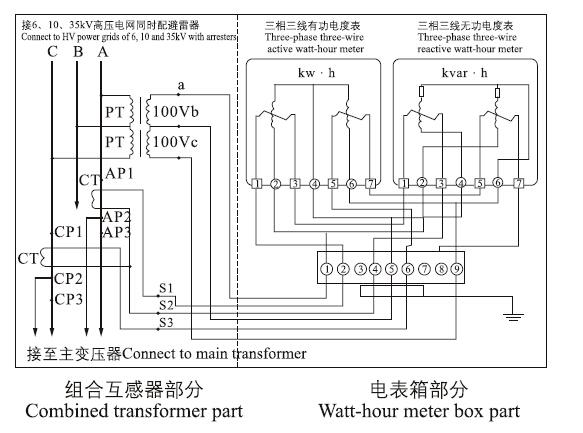 10.35高压电力计量箱双变比接线图