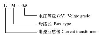LM-0.5电流互感器型号含义