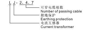LJ-2、4、7零序电流互感器型号含义