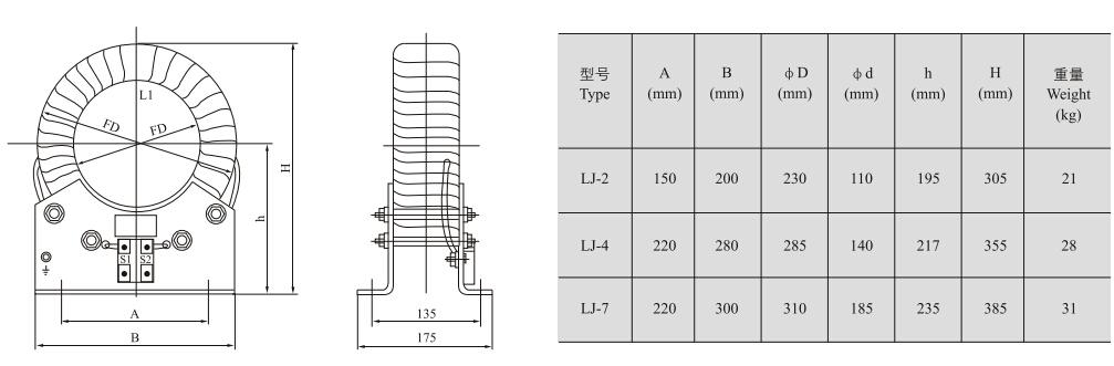 LJ-2、4、7零序电流互感器安装尺寸图