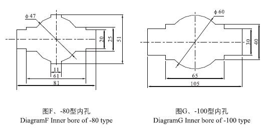 66 150/5-lmk1-0.66 150/5电流互感器