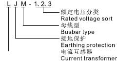 LJM-1、2、3零序电流互感器的型号含义