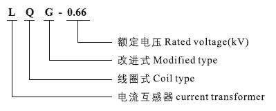 LQG-0.66电流互感器型号含义