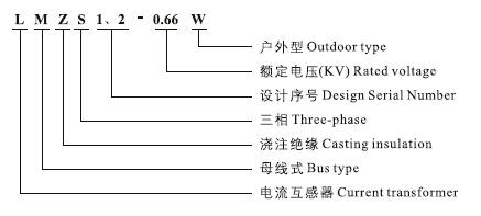 LMZS1,2-0.66W户外电流组合互感器型号含义