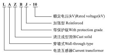 LAZBJ-10电流互感器型号含义