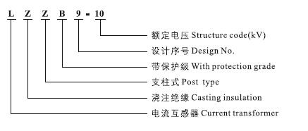 LZZB9-10电流互感器型号含义