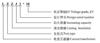 LZZJ2-10电流互感器型号含义