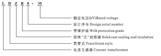 LDZB8-35户外电流互感器型号含义