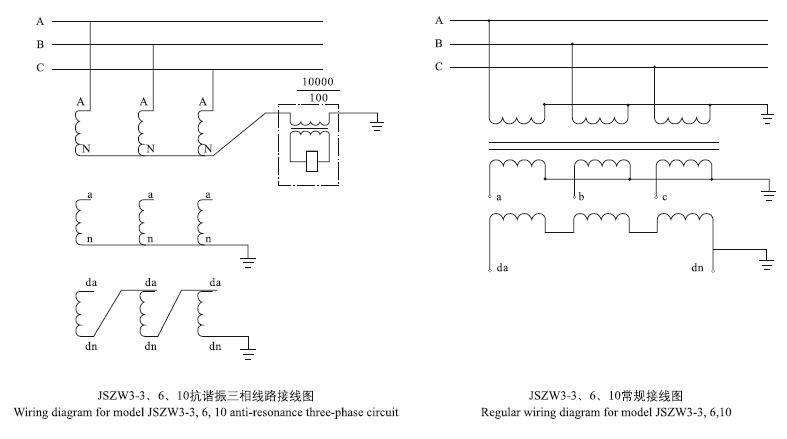 上海约瑟-jszw3-6a半封闭三相电压互感器