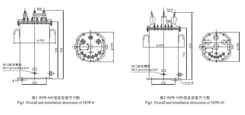 JSJW-3、6、10户内电压互感器 概述 JSJW-3、6、10户内电压互感器为三相三绕组油浸式五铁芯柱的户内型产品,适用于交流50HZ、10KV及以下线路,供测量电压、电能和功率以及继电保护用。 结构 本型电压互感器的铁芯采用带有旁铁轭的芯式结构,由条形硅钢片叠成,每相有三个绕组即剩余电压绕组、二次绕组及一次绕组,其接线见图3-1-22。剩余电压绕组绕在绝缘纸筒上,外面包以绝缘纸板。再在绝缘纸板的外面绕制二次绕组。最后,将一次绕组分段绕在二次绕组外面的角环上,一次绕组的最外层均放有静电屏,并用纸板和直