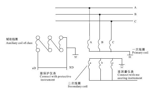 10(w)油浸式三相电压互感器