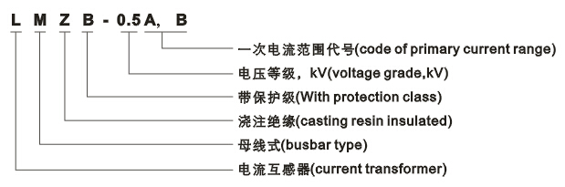 LMZB-0.5A、B型电流互感器外形尺寸