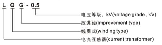 LQG-0.5电流互感器型号含义