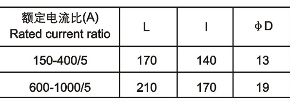 LQG-0.5电流互感器尺寸