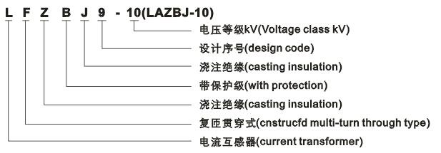 LFZB9-10电流互感器型号含义