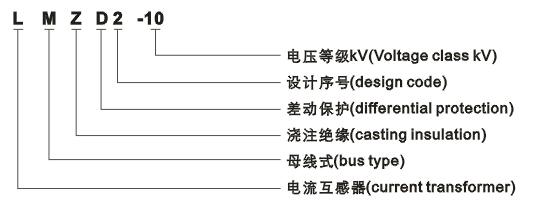 LMZD2-10电流互感器型号含义