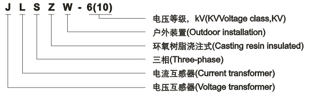 JLSZW-6、10组合互感器型号含义