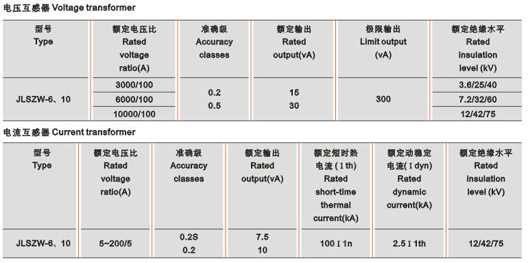 JLSZW-6、10组合互感器技术参数表
