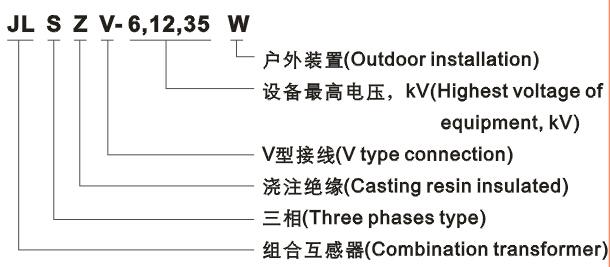 JLSZV-6、12、35W组合互感器型号含义