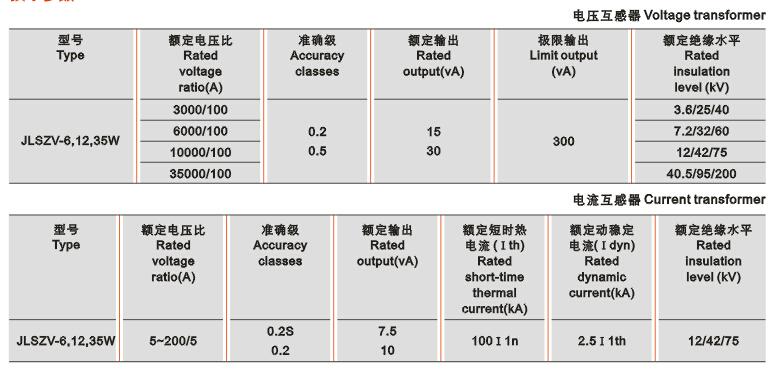 JLSZV-6、12、35W组合互感器技术参数