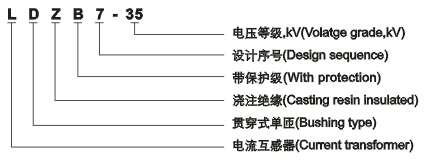 LDZB7-35型电流互感器型号含义