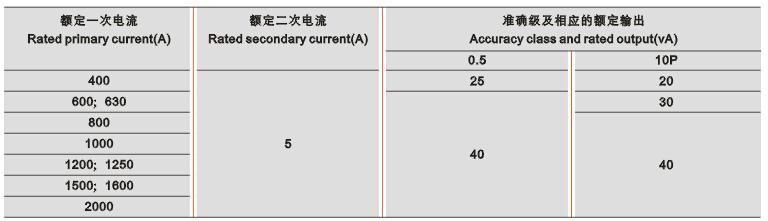 LDZB7-35型电流互感器技术参数