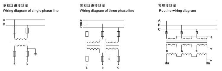 概述 JDZ(X)(F)9-35Q型电压互感器为全封闭环氧树脂浇注结构,适用于额定频率50HZ、额定电压35KV及以下的电力系统中,作电能计量、电压监控和继电保护用。本产品符合IEC186及GB1207-1997《电压互感器》标准。 型号含义  结构简介 本系列电压互感器为环氧树脂浇注绝缘全封闭结构,铁心与绕组浇注成一体,底部有安装板。JDZ(F)9-35为单相、相对相连接,JDZF9-35有两个二次绕组,即电能测量与电压监控分开;JDZX(F)9-35为单相、相对地连接,一次A端接地,JDZXF9-35